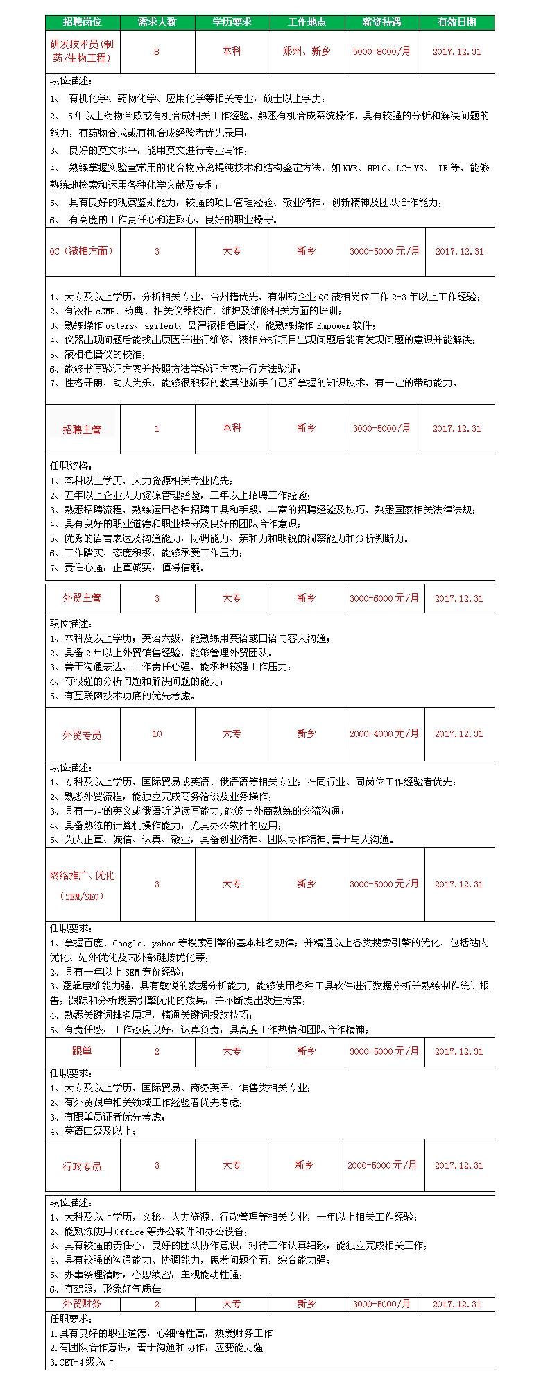 2017招聘计划.jpg